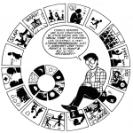 Scott McCloud Understanding Comics