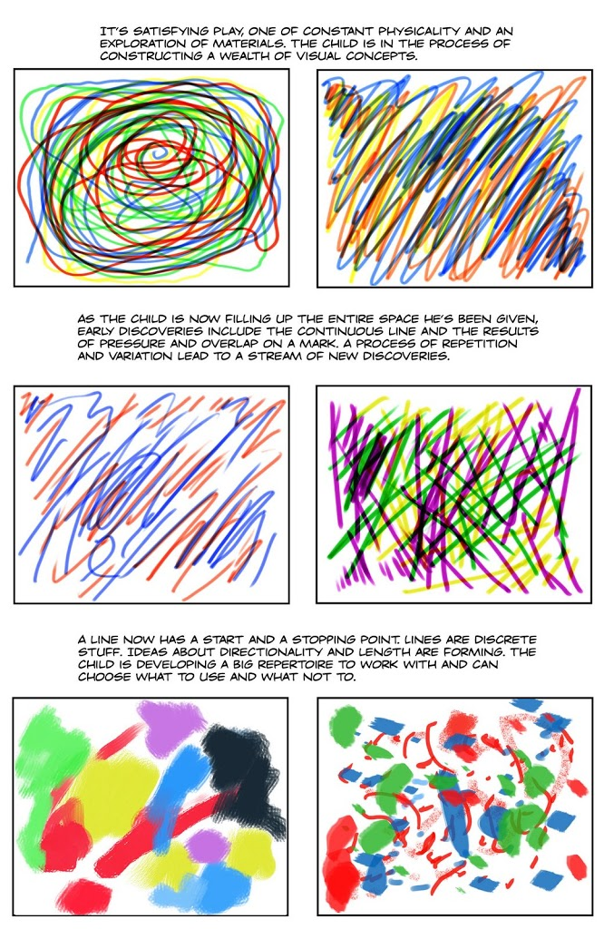 Children's Artistic Development - Early Stages - Spin ...