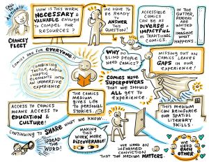 """Description of Sam's sketchnotes from Chancey Fleet's """"Call to Action"""" closing keynote! This is a drawing made of words and a few pictures. It's about 8.5 inches high and 11 inches long. It's drawn with black markers on white paper and there are some light blue and yellow highlight colours. In the top left corner there is a drawing of Chancey Fleet's face next to a sign that asks her question: """"How is this work necessary and valuable enough to compel our resources?"""" The page features some word bubbles that offer her reflections on that question, along with another question that she says members of this community should be prepared to answer: """"Why do blind people need comics?"""" The word bubbles are surrounded by a few lines, colours, shapes and simple pictures of people that (I hope up) give some visual relief to an image that is mostly made of words. At the bottom of the page are some of Chancey Fleet's closing messages, including: """"Spread the word!"""" And """"We need each other!"""""""